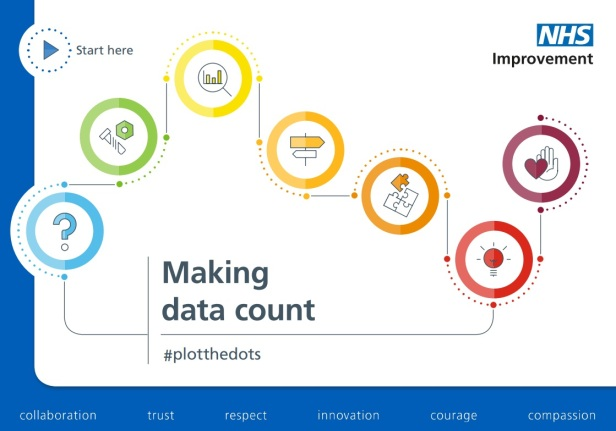 making data count